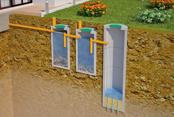 Общая схема такой канализации