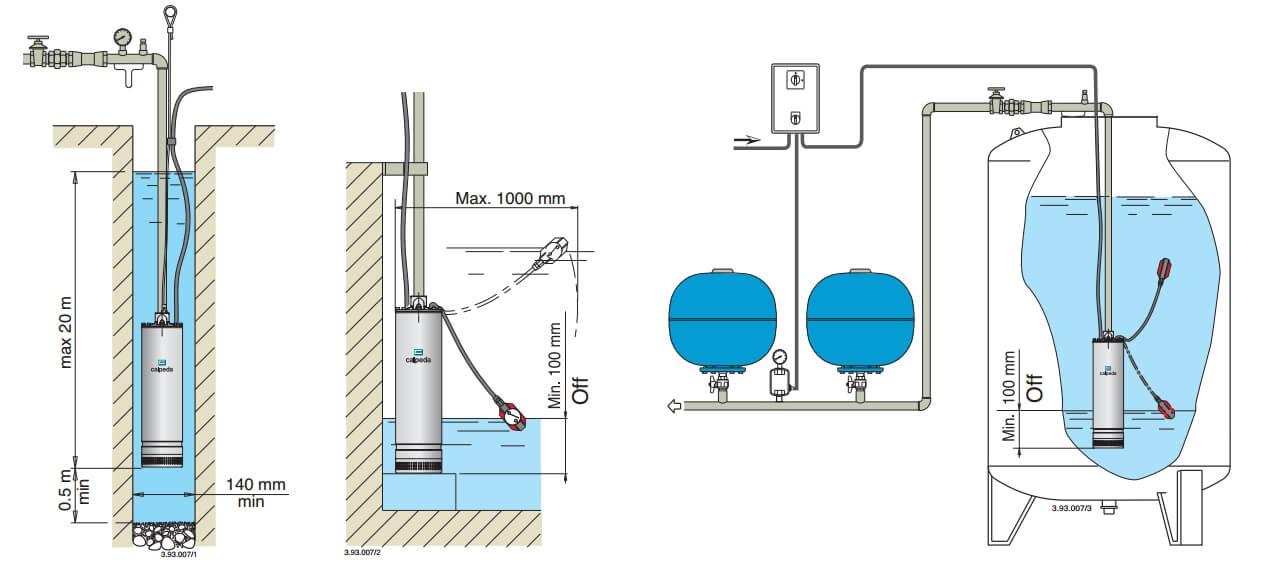 Что такое скважинный насос?